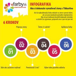 Infografika efarby.sk 1